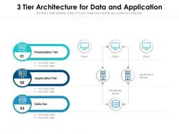 3 Tier Architecture For Data And Application