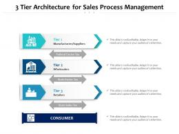 3 Tier Architecture For Sales Process Management