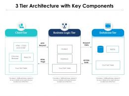 3 Tier Architecture With Key Components