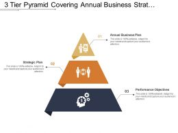 3 Tier Pyramid Covering Annual Business Strategic Plan And Performance Objectives