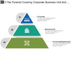 3 Tier Pyramid Covering Corporate Business Unit And Functional Departmental