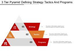 3 Tier Pyramid Defining Strategy Tactics And Programs