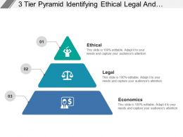 3 Tier Pyramid Identifying Ethical Legal And Economical