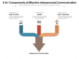 3 To1 Components Of Effective Interpersonal Communication