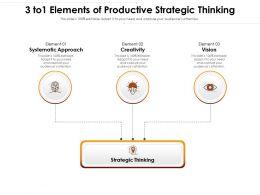 3 To1 Elements Of Productive Strategic Thinking