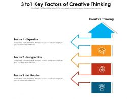 3 To1 Key Factors Of Creative Thinking