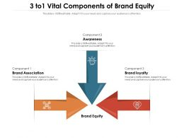 3 To1 Vital Components Of Brand Equity