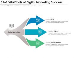 3 To1 Vital Tools Of Digital Marketing Success