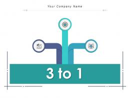 3 To 1 Business Expansion Strategy Service Growth Marketing Product