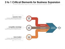 3 To 1 Critical Elements For Business Expansion