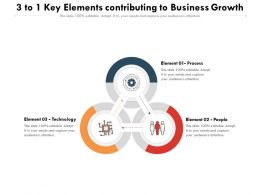 3 To 1 Key Elements Contributing To Business Growth