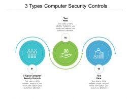 3 Types Computer Security Controls Ppt Powerpoint Presentation Outline Layout Cpb
