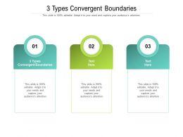 3 Types Convergent Boundaries Ppt Powerpoint Presentation Layouts Slide Cpb