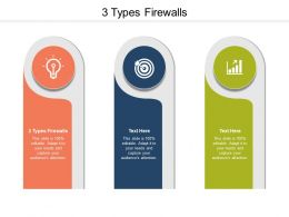 3 Types Firewalls Ppt Powerpoint Presentation Ideas Graphics Example Cpb