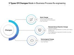 3 Types Of Changes Made In Business Process Re Engineering