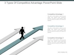 3_types_of_competitive_advantage_powerpoint_slide_Slide01