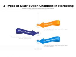 3 Types Of Distribution Channels In Marketing