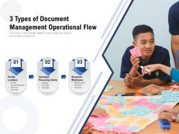 3 Types Of Document Management Operational Flow