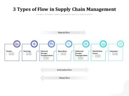 3 Types Of Flow In Supply Chain Management