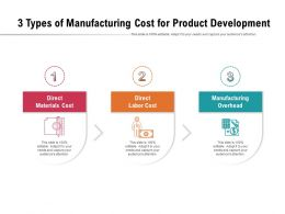 3 Types Of Manufacturing Cost For Product Development
