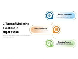 3 Types Of Marketing Functions In Organization