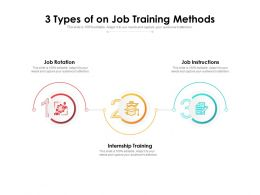 3 Types Of On Job Training Methods