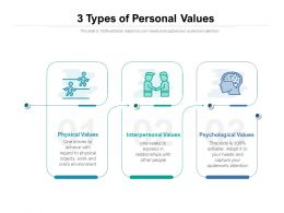3 types of personal values