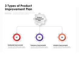 3 Types Of Product Improvement Plan
