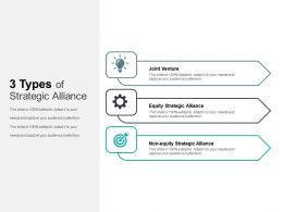 3 Types Of Strategic Alliance