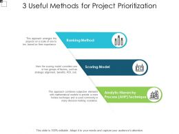 3 Useful Methods For Project Prioritization