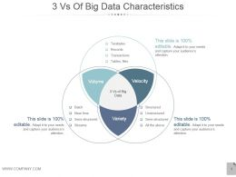 3 Vs Of Big Data Characteristics Sample Of Ppt Presentation