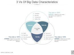 3 Vs Of Big Data Characteristics Sample Of Ppt Presentation