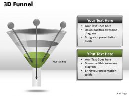 3 Way Business Funnel Diagram