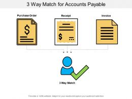 3 Way Match For Accounts Payable
