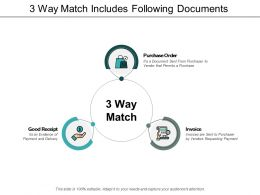 3 Way Match Includes Following Documents