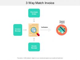 3 Way Match Invoice
