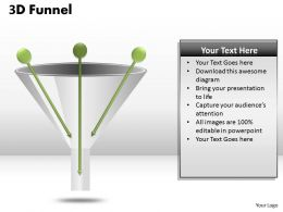3 Way Process Funnel Diagram