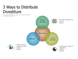 3 Ways To Distribute Divestiture