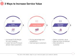 3 Ways To Increase Service Value New More Ppt Powerpoint Presentation File Deck
