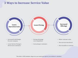 3 Ways To Increase Service Value Over Ppt Powerpoint Presentation Model Pictures
