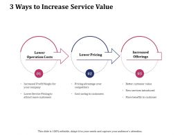 3 Ways To Increase Service Value Ppt Icon Background Image