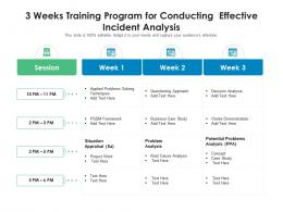 3 Weeks Training Program For Conducting Effective Incident Analysis