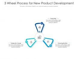 3 Wheel Process For New Product Development
