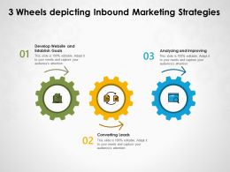 3 Wheels Depicting Inbound Marketing Strategies