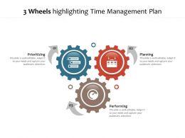 3 Wheels Highlighting Time Management Plan