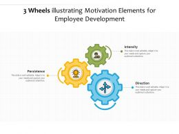 3 Wheels Illustrating Motivation Elements For Employee Development