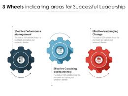 3 Wheels Indicating Areas For Successful Leadership