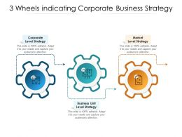 3 Wheels Indicating Corporate Business Strategy