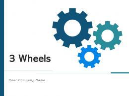 3 Wheels Marketing Strategies Analyzing Management Environmental