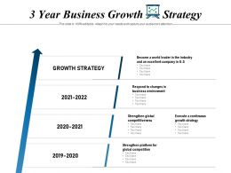 3 Year Business Growth Strategy